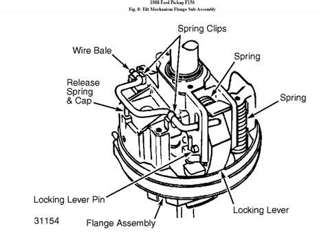 1988 f150 steering column breakdown wiring diagrams