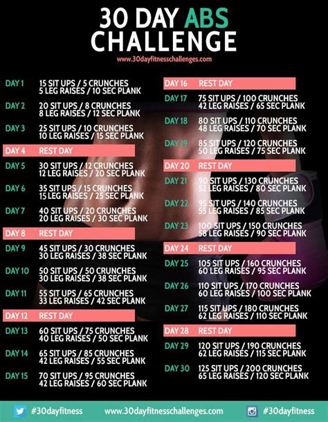 ab work out challenge abs challenge workout fitness