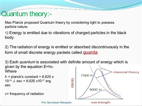 what is quantum theory of light optical fibers communicatiobyom