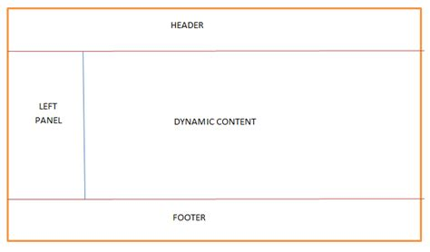 html layout dynamic notesofmyjavacareer how to create layout with dynamic include