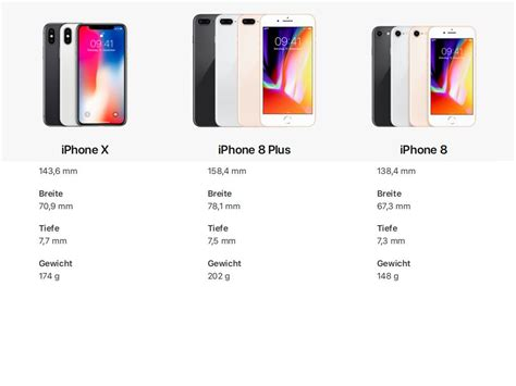 iphone 8 iphone 8 plus and iphone x in depth a step by step manual a visual and detailed guide to using your device like a pro books unterschiede zwischen iphone x iphone 8 plus und iphone 8