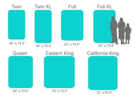 full size bed vs twin full size bed dimensions vs king shut42avn
