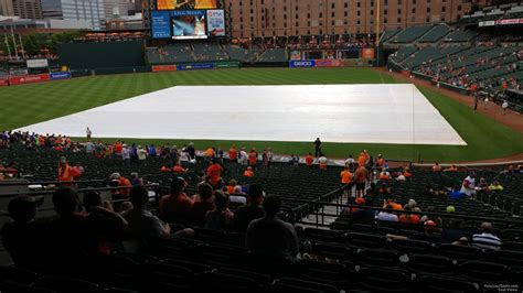 What Is Section 47 by Oriole Park Section 47 Rateyourseats