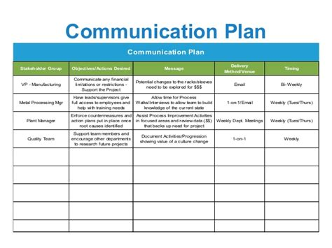communication plan template how a single black belt project jump starts a successful