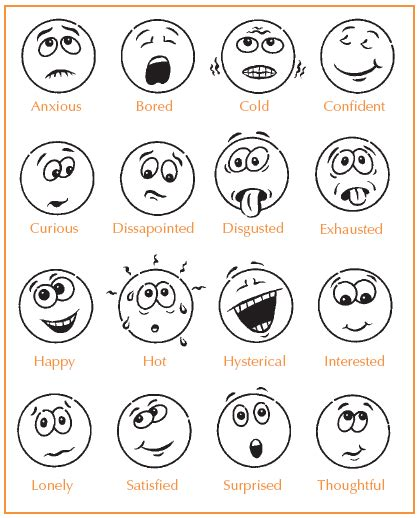 printable emotion faces chart feeling faces printables easywokandbbq nl is een