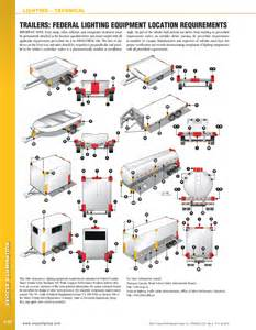 Car Lighting Regulations Trailer Lighting Requirements