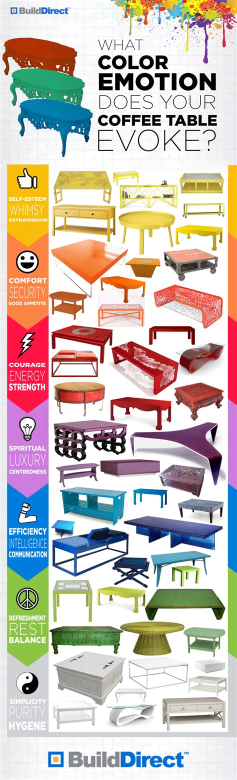color psychology what emotion does your coffee table evoke