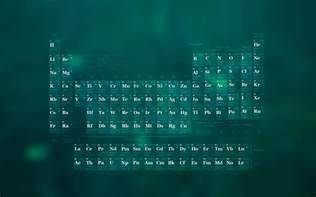 Periodic Table Live Hd Chemistry Wallpapers Wallpapersafari