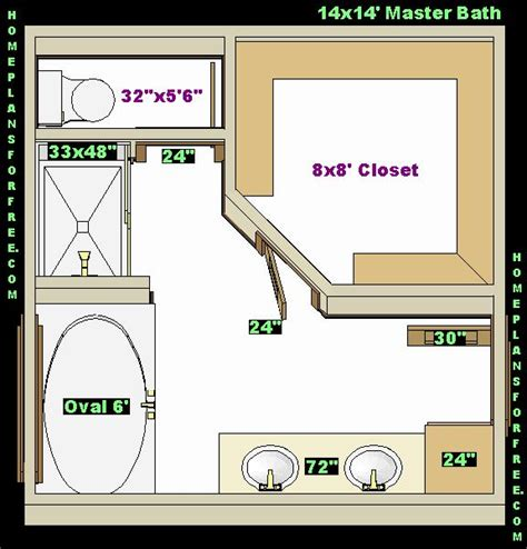 master bathroom layouts with closet master bath floor plan decorating ideas pinterest