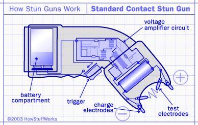 how do capacitors work simple standard stun gun how stun guns work howstuffworks