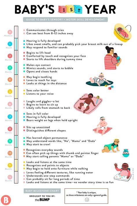 baby development chart monthly baby milestones chart
