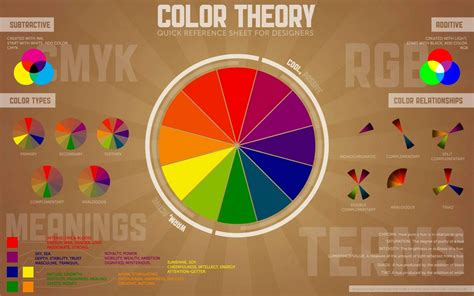 color science science of colors