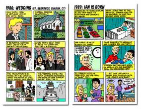 Books And Comics Custom Comic Book Niche