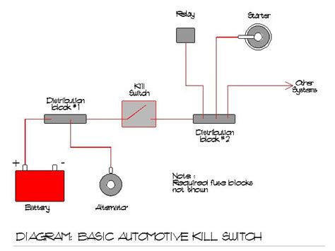vehicle kill switch wiring diagram vehicle get free image about wiring diagram