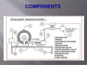 Brake System In Cars Ppt Intelligent Braking System Ppt