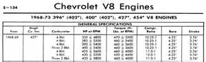 chevrolet engine sting numbers html autos post