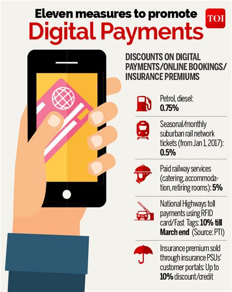 Infographic: Centre announces special initiatives to promote digital payments   Times of India
