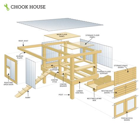 chook house design building a chook house plans escortsea