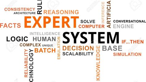 expert system expert system what is expert system introduction to