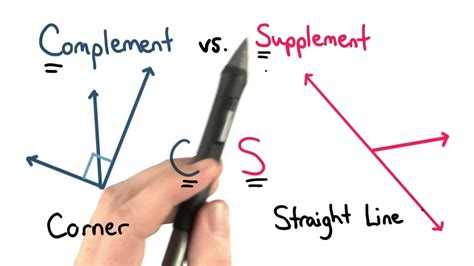 supplement vs complement math complement vs supplement visualizing algebra