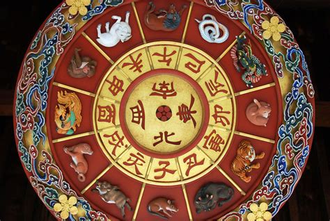 2017 zodiac sign lucky and unlucky zodiac signs of 2017