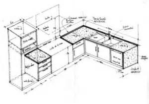 bien concevoir le plan de sa cuisine le d 233 coration