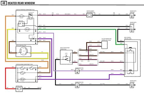 land rover 110 v8 wiring diagram php land wiring