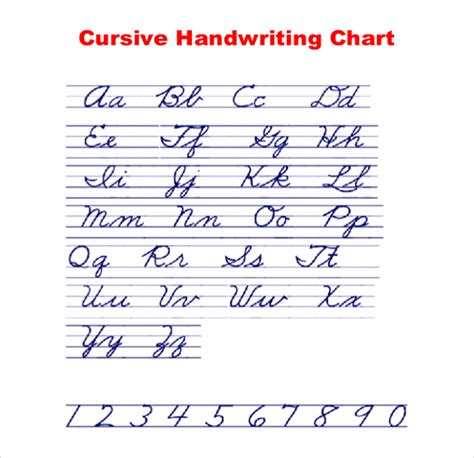 printable cursive letters free cursive writing chart printable worksheets 1000 images