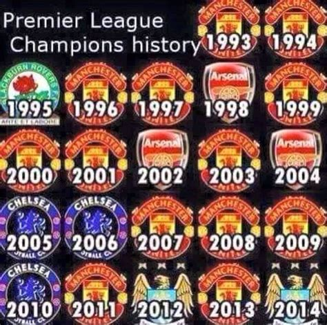 epl chionship premier league champions history