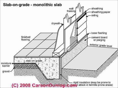 monolithic design meaning how to identify building foundation construction methods