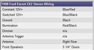 ford zx2 radio wiring diagram auto parts diagrams