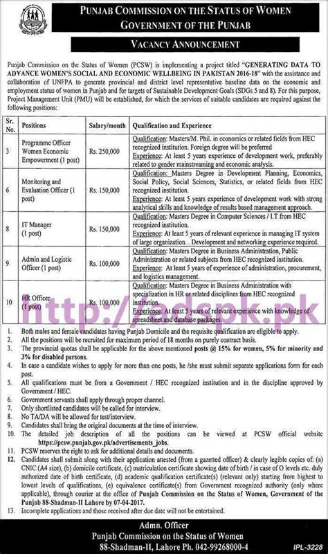Program Officer by New Career Punjab Commission On The Status Of