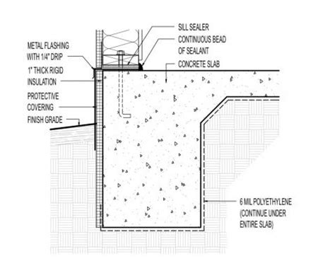Home Floor Plans To Purchase by Slab Edge Insulation Building America Solution Center