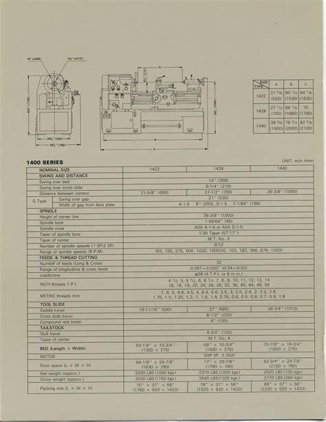westinghouse motor wiring diagram lathe leeson motor parts
