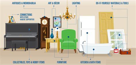 spotlight on decoraport an online store loaded with where do interior decorators shop floorplan tool