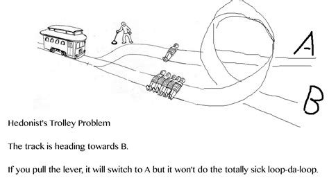 trolley problem or would a difficult choice the trolley problem know your meme