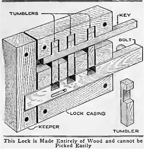 woodworking course calgary woodworking classes calgary diziwoods
