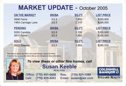 real estate market update template custom postcards custom market update