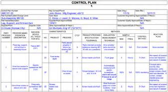 Quality Plan Template For Manufacturing by Plan Dmaic Tools Excel And Powerpoint Downloads