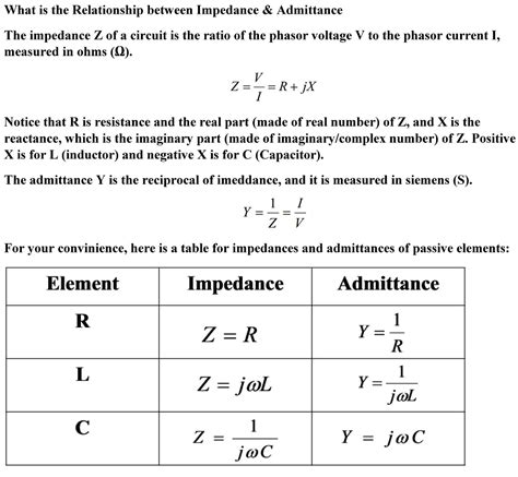 what is impedance of inductor what is the relationship between impedance admittance