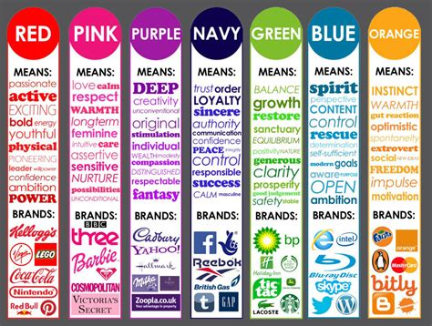 psychology of color color psychology table piplum