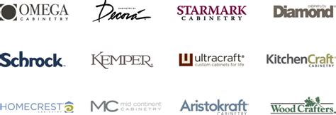 Masterbrand Cabinets Careers by Current Openings Masterbrand