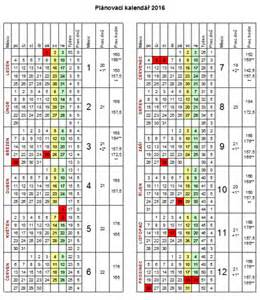 Planovaci Kalendar 2018 Pl 225 Novac 237 Kalend 225 ř 2016 Ke Stažen 237 Julda