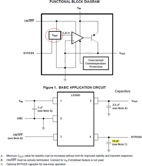 function of bypass capacitor decoupling capacitor tolerance 28 images capacitor characteristics impact energy harvesting