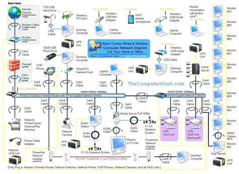 network infrastructure diagram exles diagram network infrastructure diagram exles