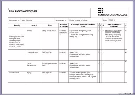 template of risk assessment form risk assessment template exles template update234