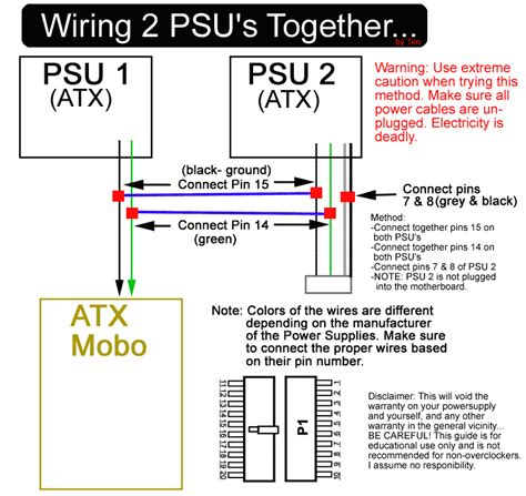 how to wire two s together diagram wiring diagram