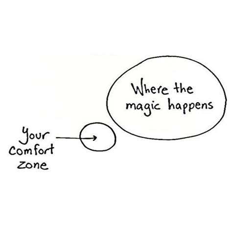 Where The Magic Happens Your Comfort Zone by Startupbus Glorious Pr