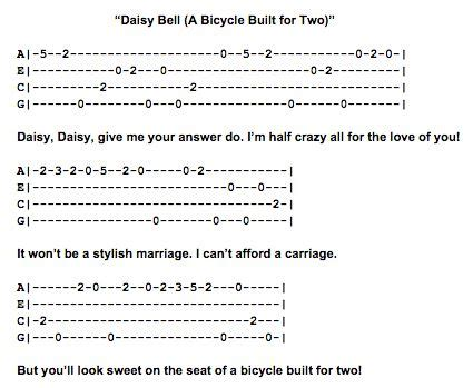 picking pattern for house that built me daisy bell a bicycle built for two ukulele fingerpicking