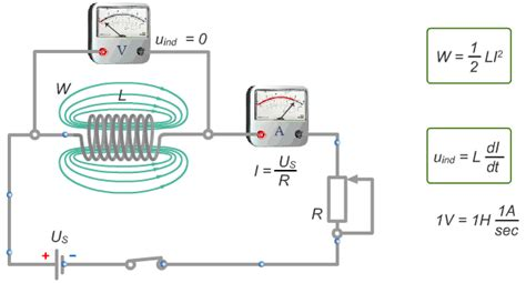 inductor design manual inductors design guidelines 28 images image gallery inductor chart inductor chart gallery